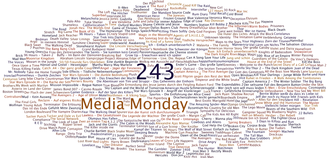 Meinung: Media Monday #243